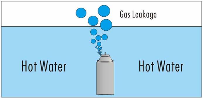 refrigerant gas leakage aerosol